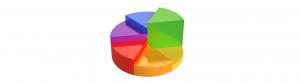 Markt-Analyse, – Erkundung und Standortentwicklung